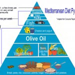 Health tips for healthy living using a Mediterranean diet.