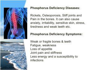 mineral deficiency symptoms